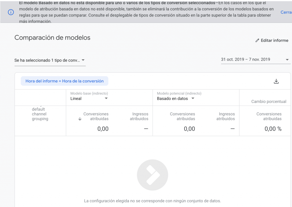 Google Attribution comparando modelos